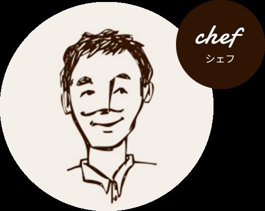 原 賢司シェフのイラスト